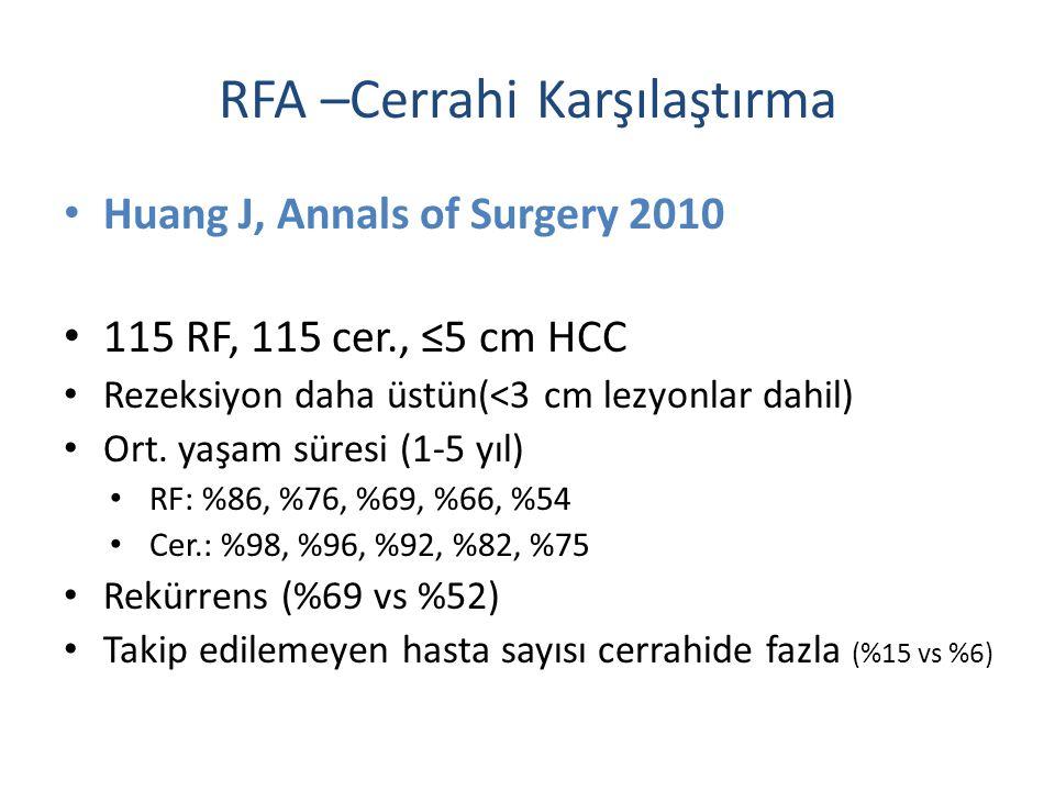 RFA –Cerrahi Karşılaştırma Huang J, Annals of Surgery 2010 115 RF, 115 cer., ≤5 cm HCC Rezeksiyon daha üstün(<3 cm lezyonlar dahil) Ort. yaşam süresi