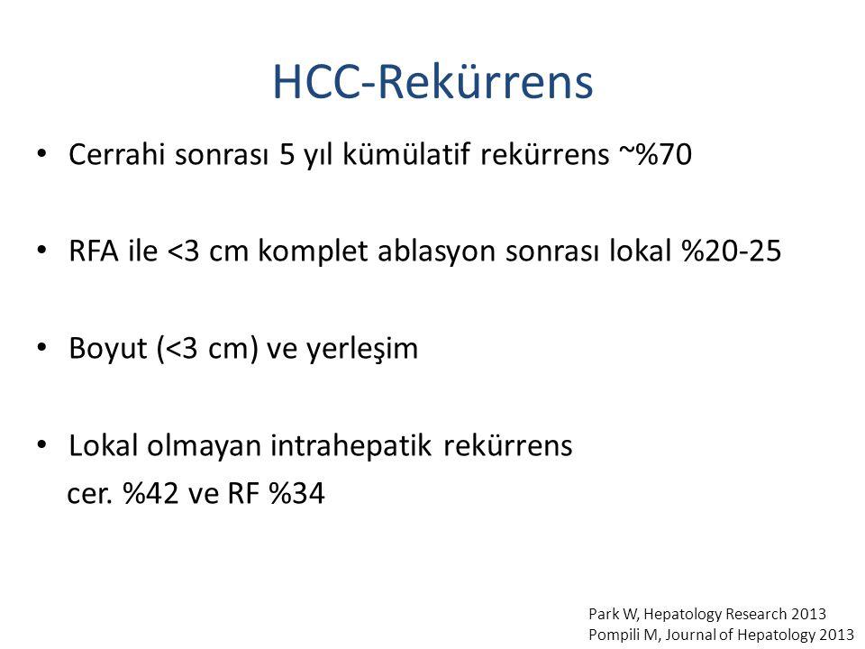 HCC-Rekürrens Cerrahi sonrası 5 yıl kümülatif rekürrens ~%70 RFA ile <3 cm komplet ablasyon sonrası lokal %20-25 Boyut (<3 cm) ve yerleşim Lokal olmay