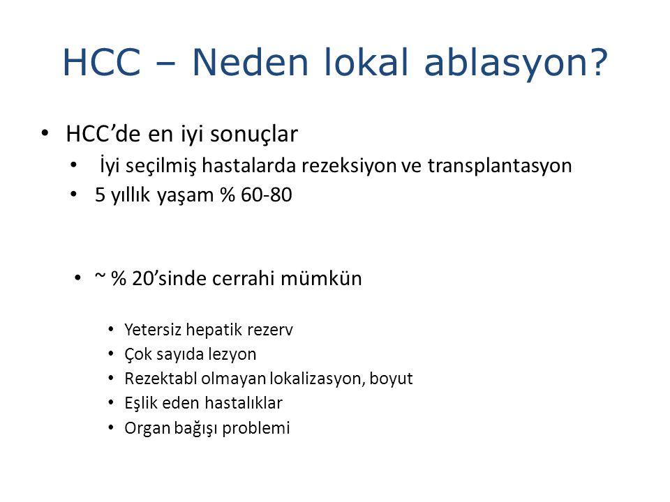 HCC – Neden lokal ablasyon? HCC'de en iyi sonuçlar İyi seçilmiş hastalarda rezeksiyon ve transplantasyon 5 yıllık yaşam % 60-80 ~ % 20'sinde cerrahi m