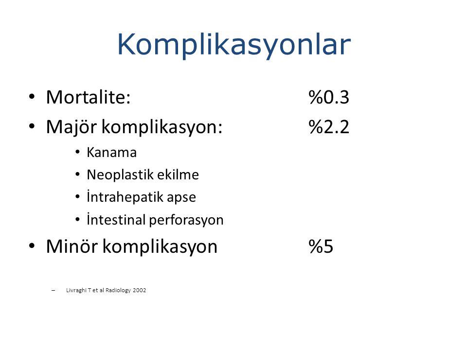 Komplikasyonlar Mortalite:%0.3 Majör komplikasyon:%2.2 Kanama Neoplastik ekilme İntrahepatik apse İntestinal perforasyon Minör komplikasyon%5 – Livrag