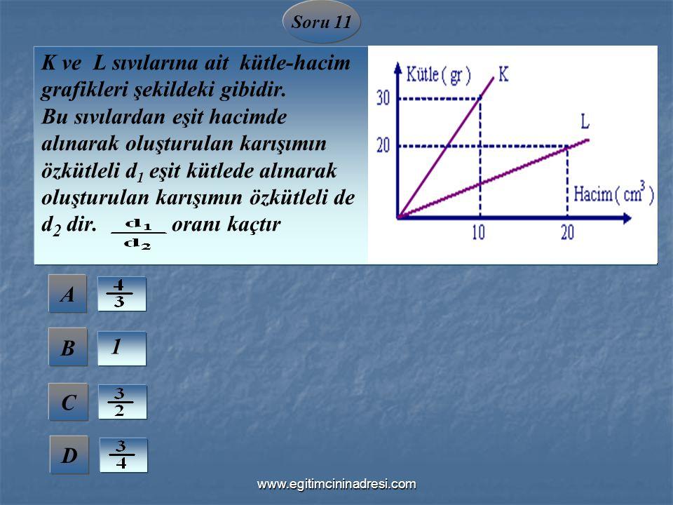 Soru 11 K ve L sıvılarına ait kütle-hacim grafikleri şekildeki gibidir. Bu sıvılardan eşit hacimde alınarak oluşturulan karışımın özkütleli d 1 eşit k