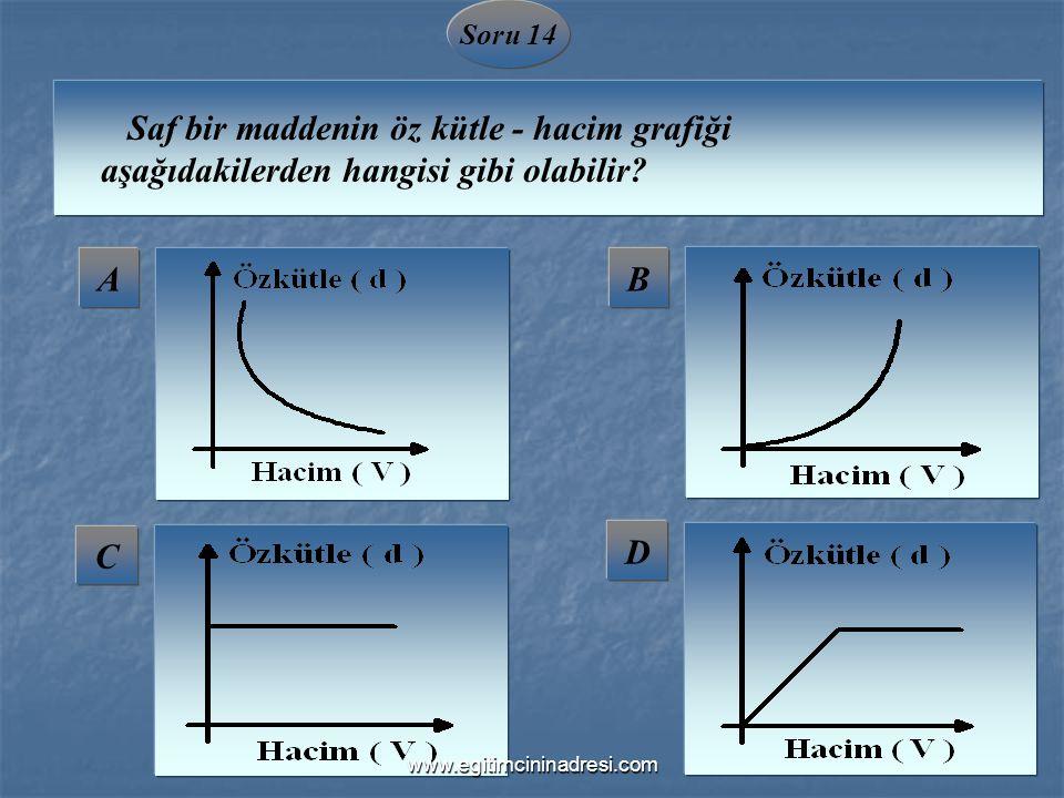 Soru 14 Saf bir maddenin öz kütle - hacim grafiği aşağıdakilerden hangisi gibi olabilir? AB C D www.egitimcininadresi.com