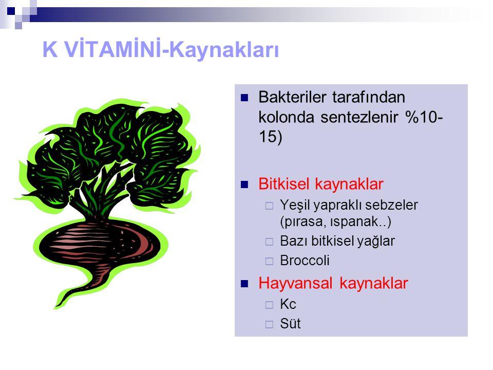 K VİTAMİNİ-Kaynakları Bakteriler tarafından kolonda sentezlenir %10- 15) Bitkisel kaynaklar  Yeşil yapraklı sebzeler (pırasa, ıspanak..)  Bazı bitkisel yağlar  Broccoli Hayvansal kaynaklar  Kc  Süt