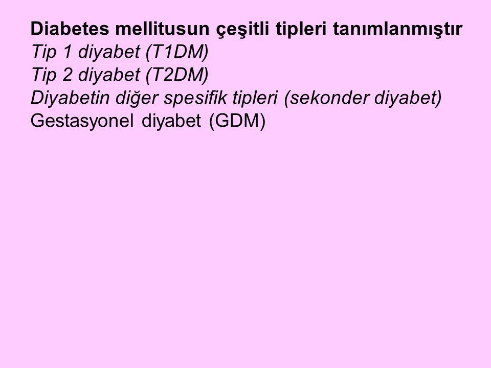 Diabetes mellitusun çeşitli tipleri tanımlanmıştır Tip 1 diyabet (T1DM) Tip 2 diyabet (T2DM) Diyabetin diğer spesifik tipleri (sekonder diyabet) Gesta