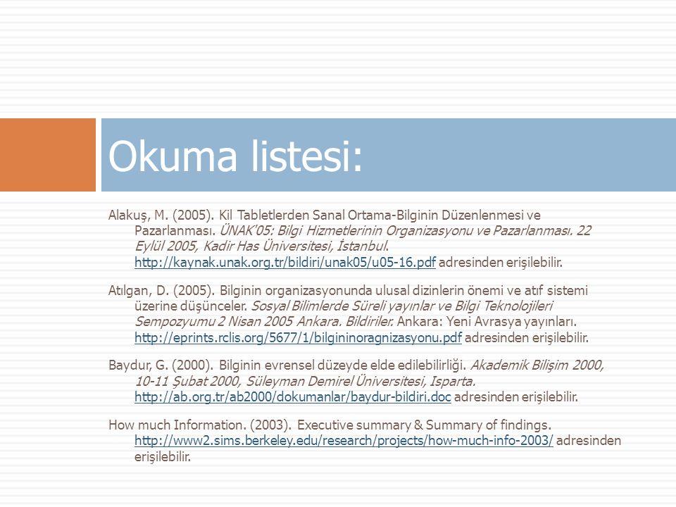 Alakuş, M. (2005). Kil Tabletlerden Sanal Ortama-Bilginin Düzenlenmesi ve Pazarlanması. ÜNAK'05: Bilgi Hizmetlerinin Organizasyonu ve Pazarlanması. 22