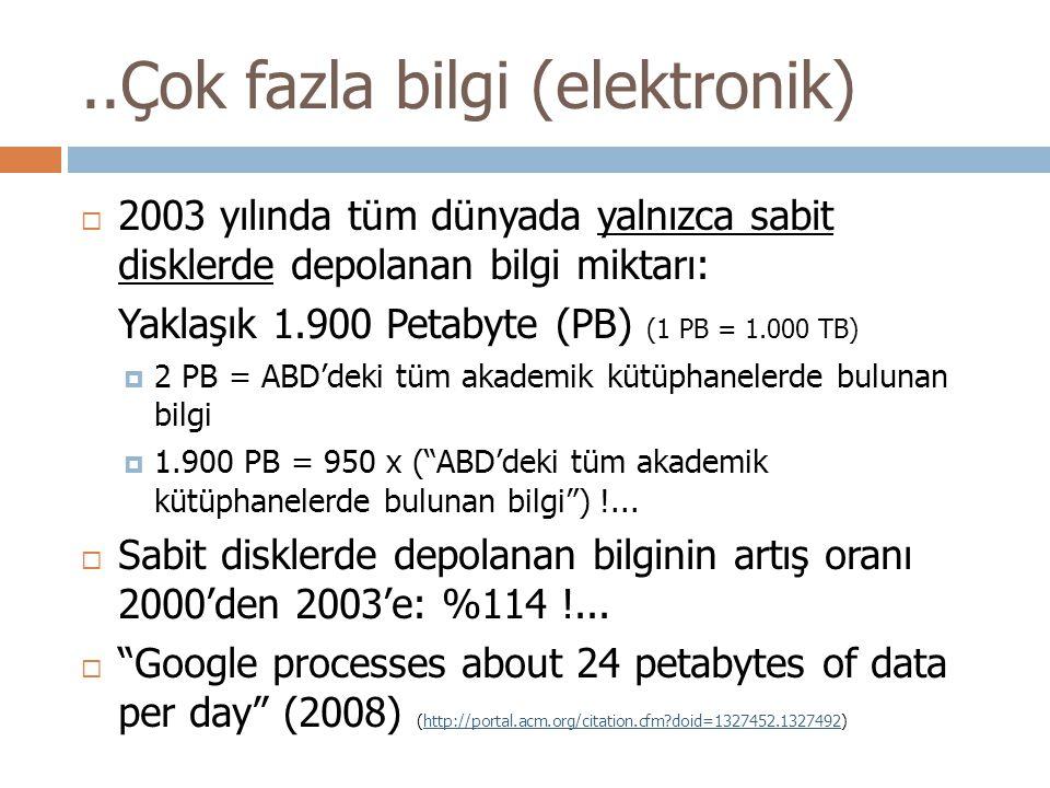..Çok fazla bilgi (elektronik)  2003 yılında tüm dünyada yalnızca sabit disklerde depolanan bilgi miktarı: Yaklaşık 1.900 Petabyte (PB) (1 PB = 1.000