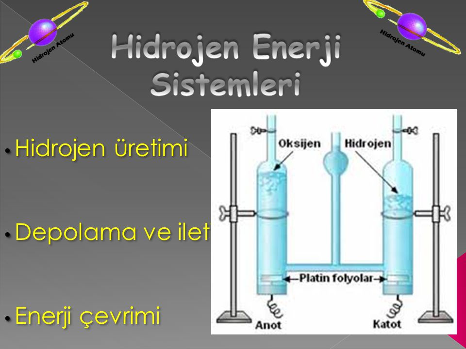 Hidrojen üretme teknolojileri şöyle sayılabilir: 1.