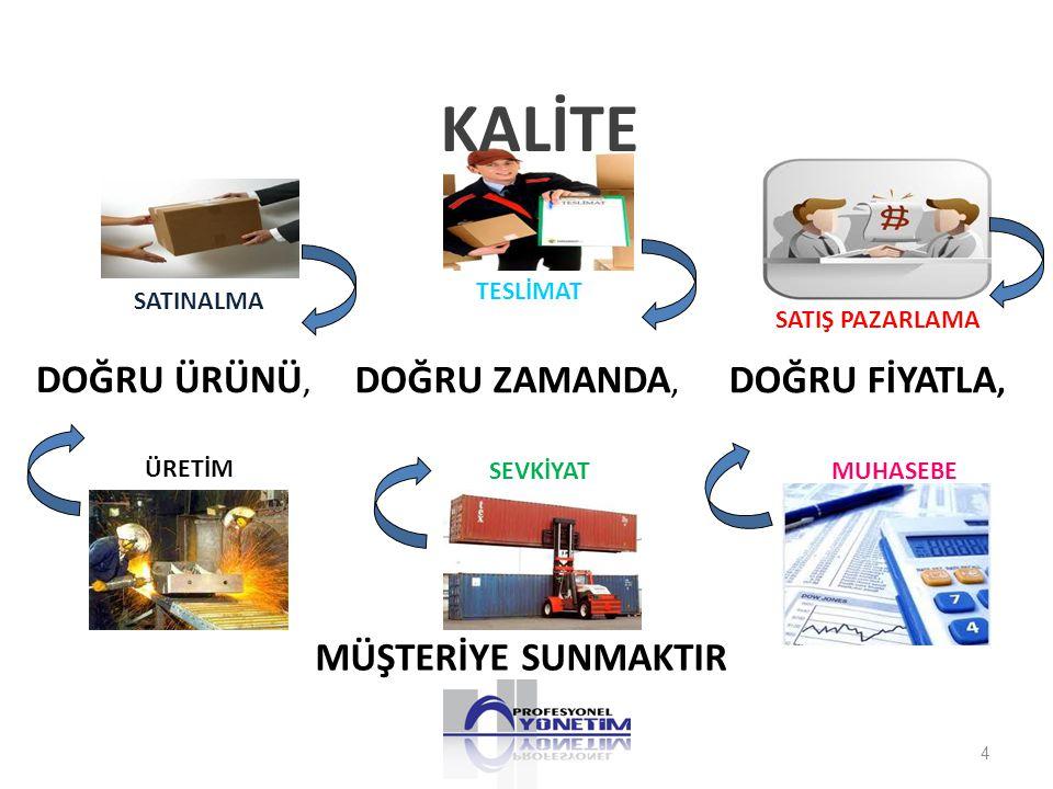 3 Kalite; Bir ürün-hizmetin ifade edilen veya beklenen ihtiyaçları karşılama kabiliyetini oluşturan özelliklerin toplamıdır. Kalite; müşteri memnuniye