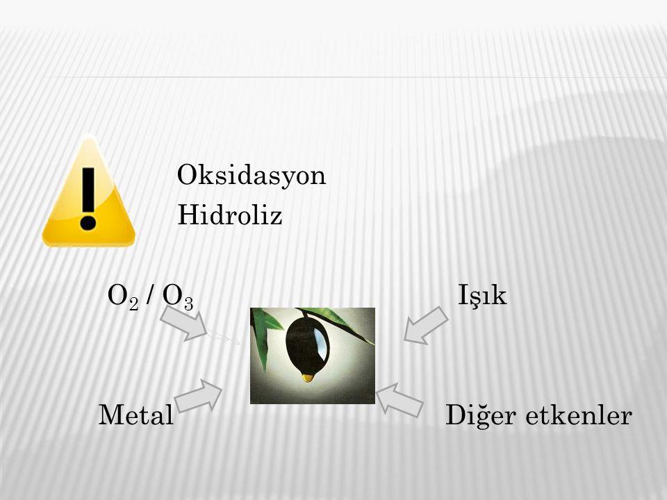 Oksidasyon okı Hidroliz O 2 / O 3 Işık Metal Diğer etkenler