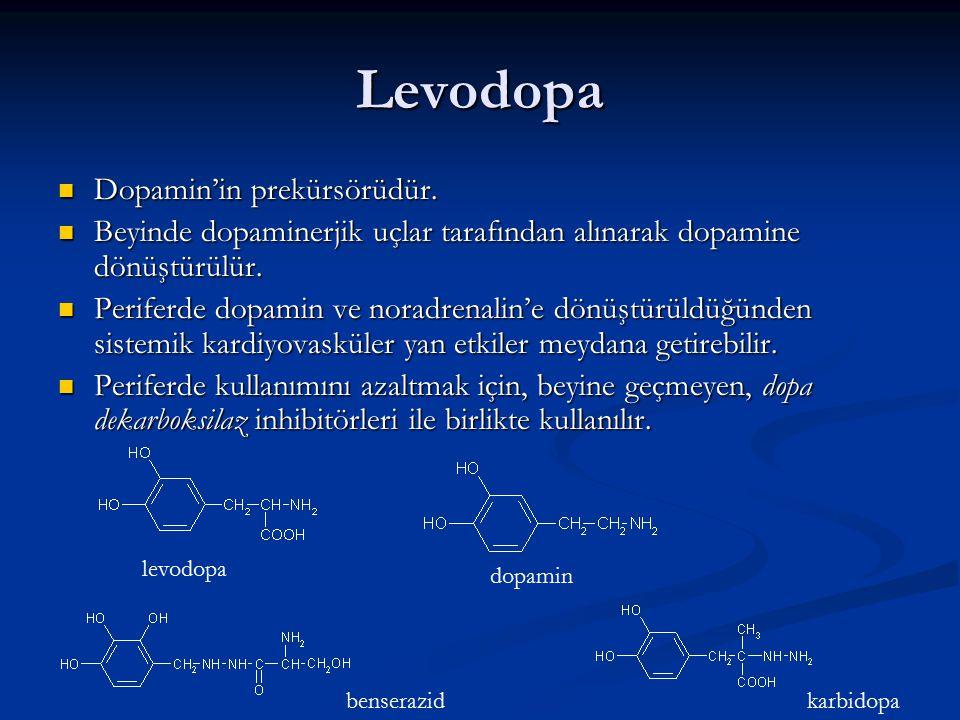 Levodopa Dopamin'in prekürsörüdür. Dopamin'in prekürsörüdür. Beyinde dopaminerjik uçlar tarafından alınarak dopamine dönüştürülür. Beyinde dopaminerji
