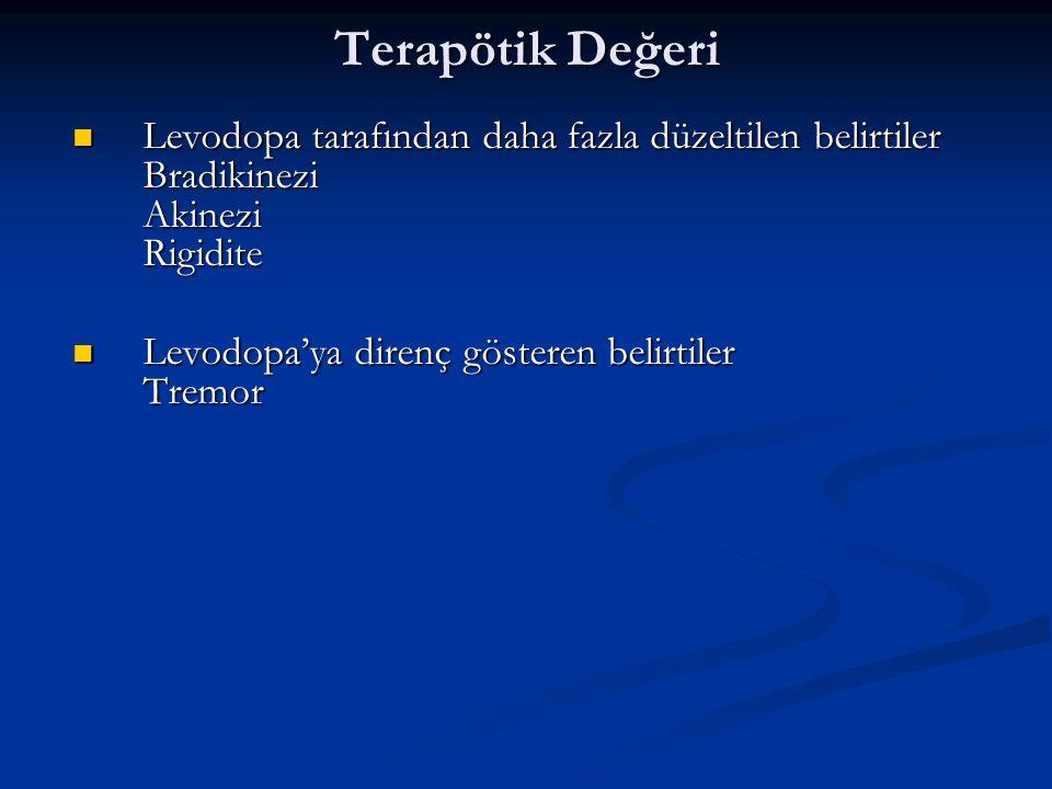 Terapötik Değeri Levodopa tarafından daha fazla düzeltilen belirtiler Bradikinezi Akinezi Rigidite Levodopa tarafından daha fazla düzeltilen belirtiler Bradikinezi Akinezi Rigidite Levodopa'ya direnç gösteren belirtiler Tremor Levodopa'ya direnç gösteren belirtiler Tremor