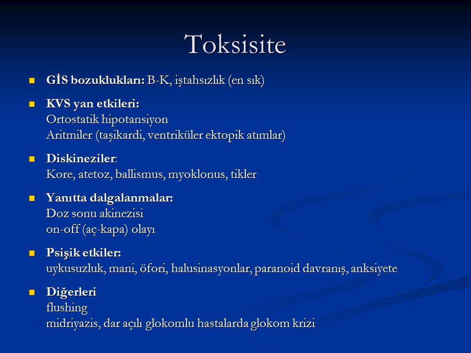 Toksisite GİS bozuklukları: B-K, iştahsızlık (en sık) GİS bozuklukları: B-K, iştahsızlık (en sık) KVS yan etkileri: Ortostatik hipotansiyon Aritmiler