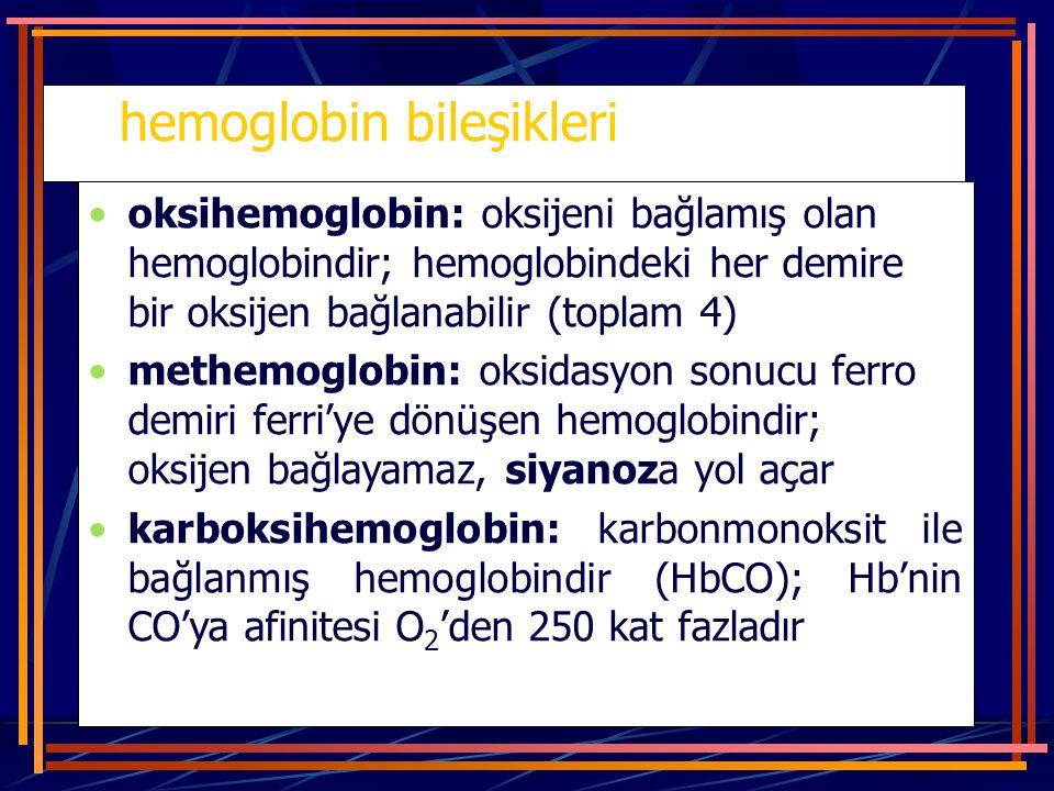 hemoglobin bileşikleri oksihemoglobin: oksijeni bağlamış olan hemoglobindir; hemoglobindeki her demire bir oksijen bağlanabilir (toplam 4) methemoglob