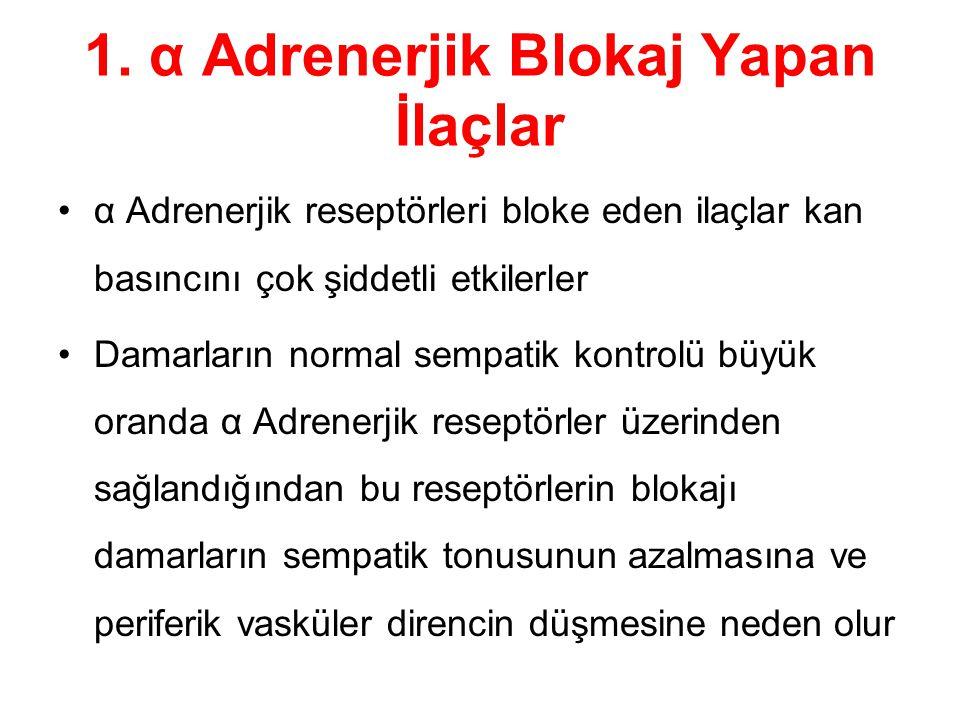 1. α Adrenerjik Blokaj Yapan İlaçlar α Adrenerjik reseptörleri bloke eden ilaçlar kan basıncını çok şiddetli etkilerler Damarların normal sempatik kon