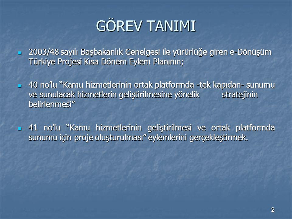 3 GÖREV TANIMI e-Dönüşüm Türkiye İcra Kurulu'nun 09/10/2004 tarih ve 8 sayılı kararı ile e-Devlet Kapısının teknik altyapısının acilen kurulması görev ve sorumluluğu Türk Telekom'a tevdi edilmiştir.