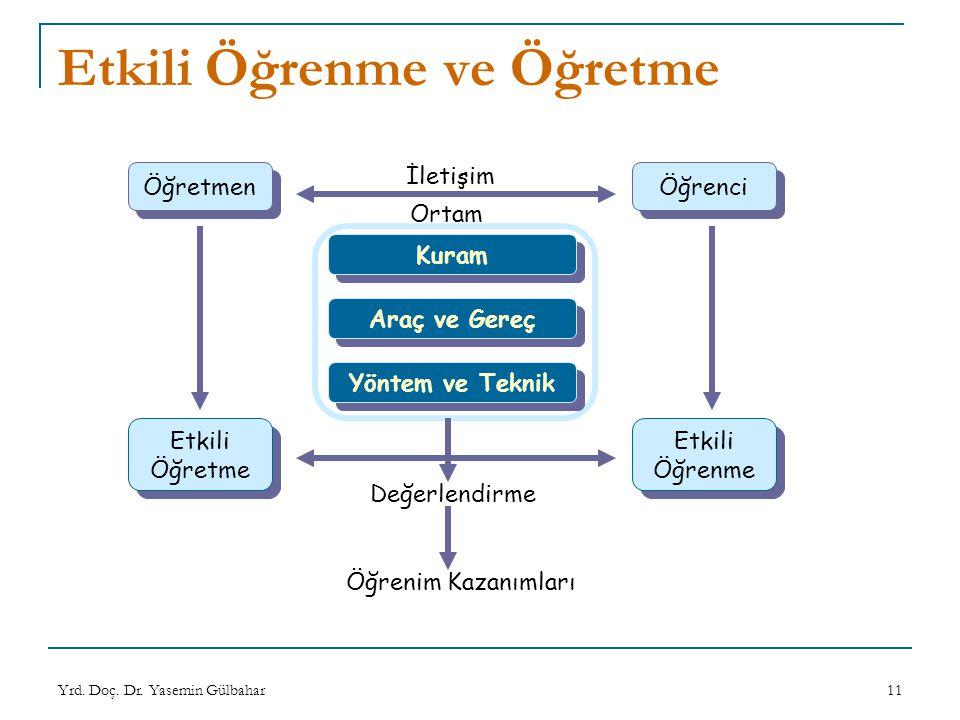 Yrd. Doç. Dr. Yasemin Gülbahar11 Etkili Öğrenme ve Öğretme Öğretmen Öğrenci Kuram Araç ve Gereç Yöntem ve Teknik İletişim Etkili Öğretme Etkili Öğretm