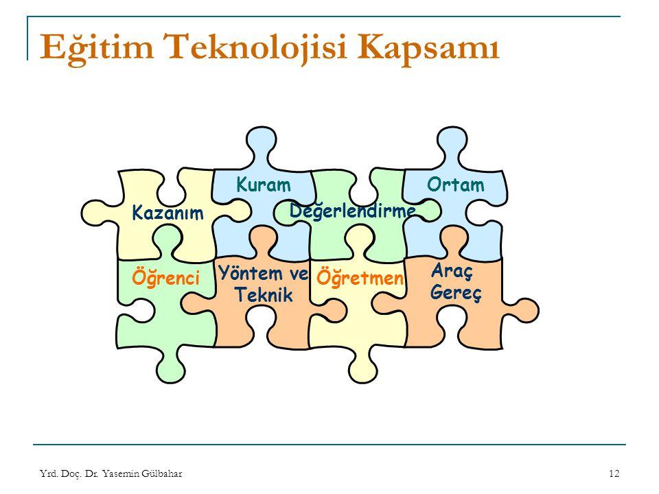 Yrd. Doç. Dr. Yasemin Gülbahar12 Eğitim Teknolojisi Kapsamı Kuram Yöntem ve Teknik Öğrenci Kazanım Öğretmen Değerlendirme Ortam Araç Gereç