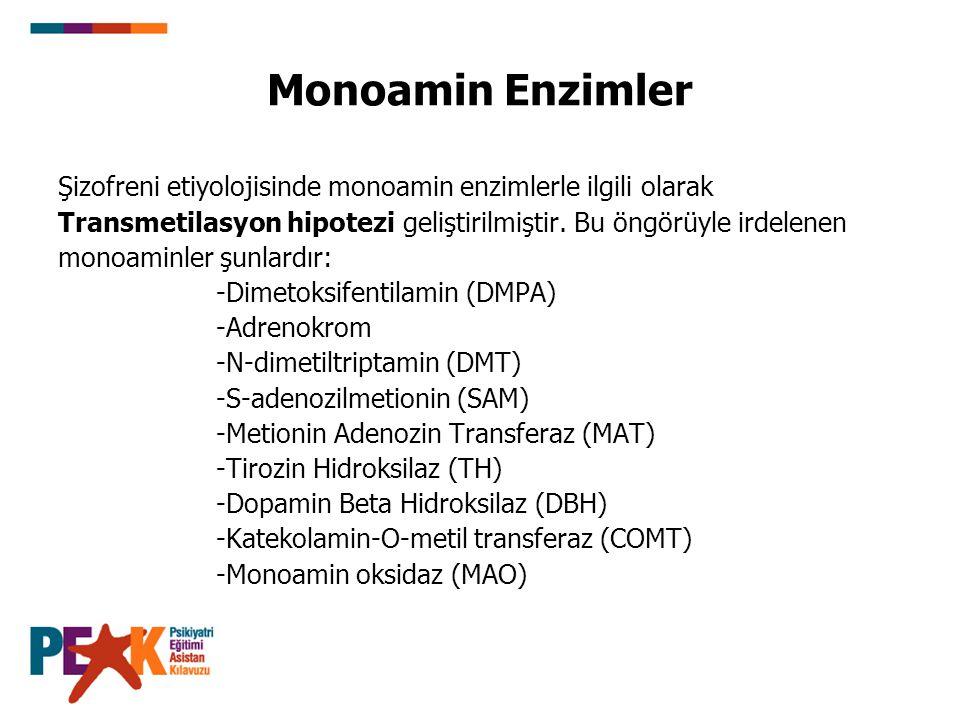 Monoamin Enzimler Şizofreni etiyolojisinde monoamin enzimlerle ilgili olarak Transmetilasyon hipotezi geliştirilmiştir. Bu öngörüyle irdelenen monoami
