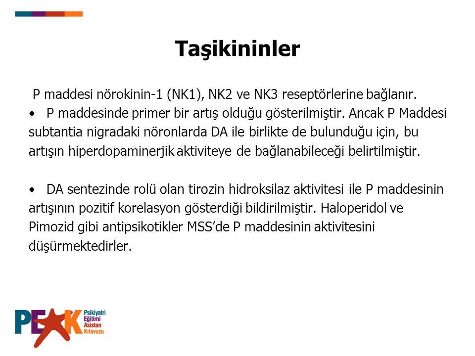 Taşikininler P maddesi nörokinin-1 (NK1), NK2 ve NK3 reseptörlerine bağlanır. P maddesinde primer bir artış olduğu gösterilmiştir. Ancak P Maddesi sub