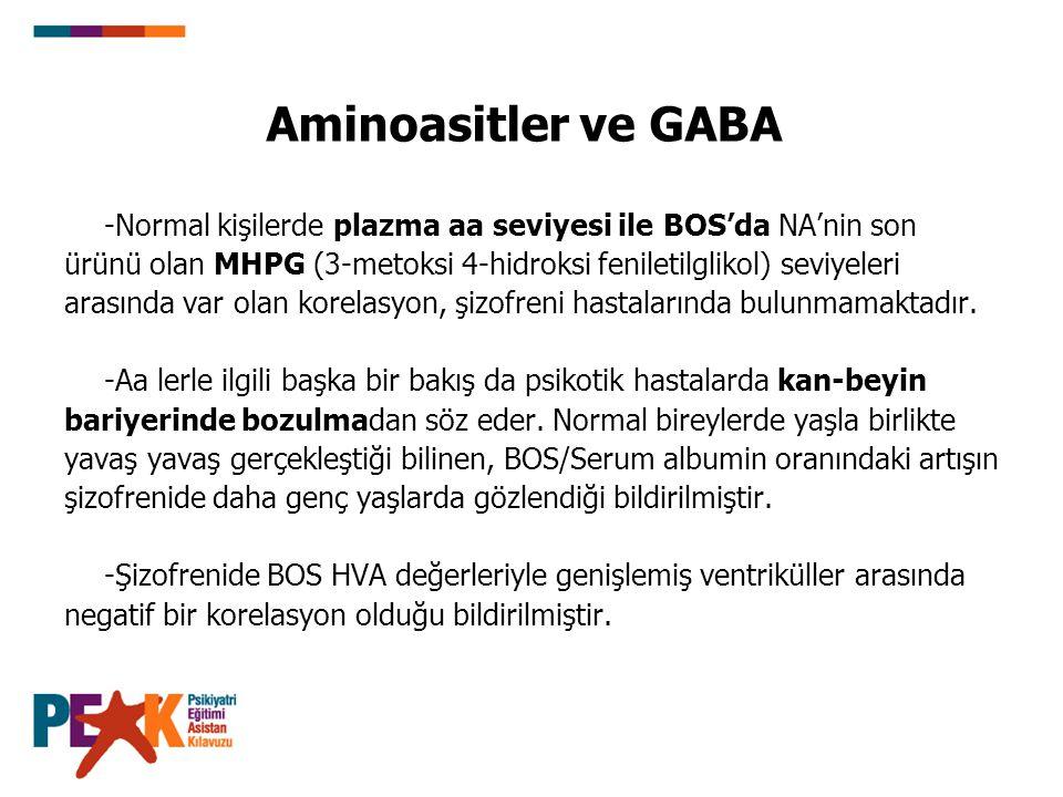 Aminoasitler ve GABA -Normal kişilerde plazma aa seviyesi ile BOS'da NA'nin son ürünü olan MHPG (3-metoksi 4-hidroksi feniletilglikol) seviyeleri aras