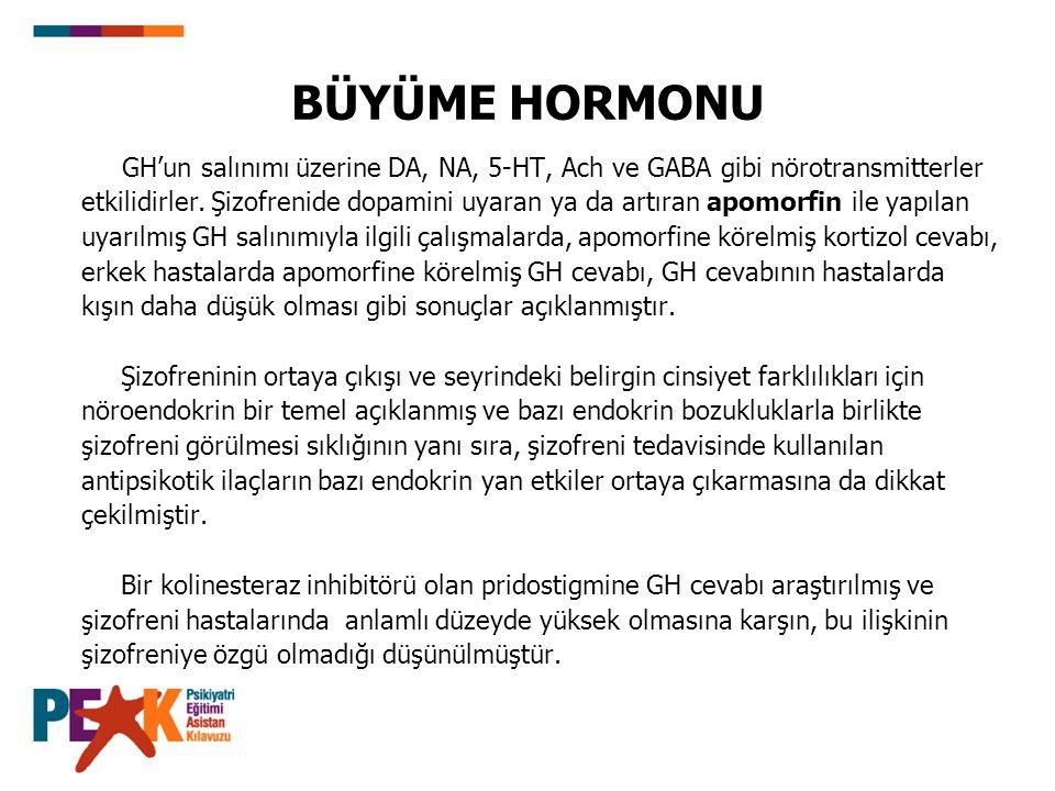 BÜYÜME HORMONU GH'un salınımı üzerine DA, NA, 5-HT, Ach ve GABA gibi nörotransmitterler etkilidirler. Şizofrenide dopamini uyaran ya da artıran apomor