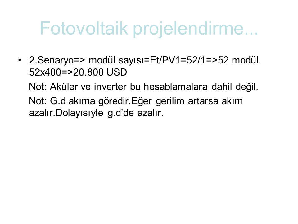 Fotovoltaik projelendirme...2.Senaryo=> modül sayısı=Et/PV1=52/1=>52 modül.