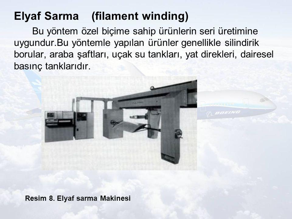 Elyaf Sarma (filament winding) Bu yöntem özel biçime sahip ürünlerin seri üretimine uygundur.Bu yöntemle yapılan ürünler genellikle silindirik borular, araba şaftları, uçak su tankları, yat direkleri, dairesel basınç tanklarıdır.