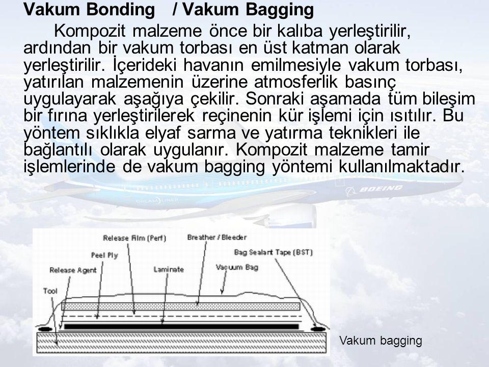 Vakum Bonding / Vakum Bagging Kompozit malzeme önce bir kalıba yerleştirilir, ardından bir vakum torbası en üst katman olarak yerleştirilir.