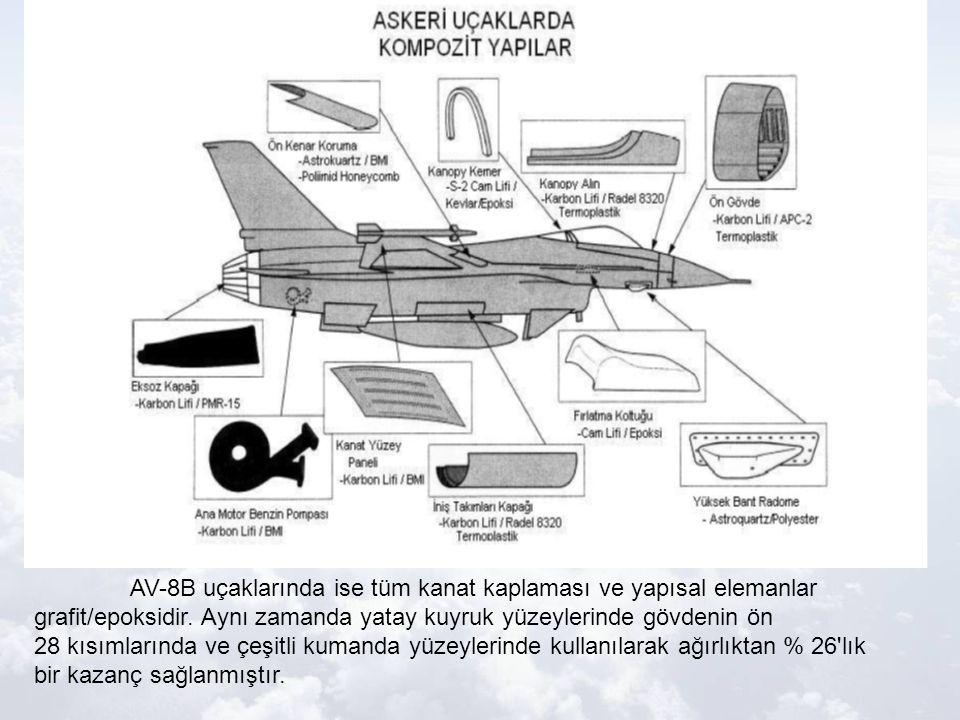 AV-8B uçaklarında ise tüm kanat kaplaması ve yapısal elemanlar grafit/epoksidir.