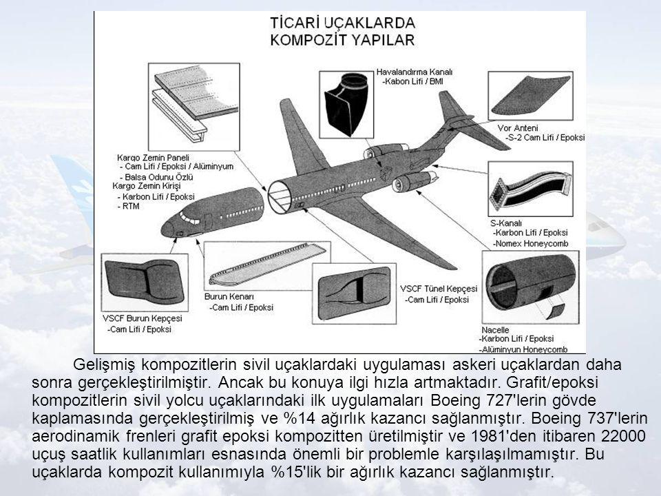 Gelişmiş kompozitlerin sivil uçaklardaki uygulaması askeri uçaklardan daha sonra gerçekleştirilmiştir.