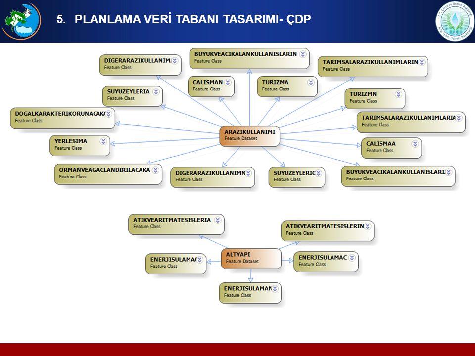 5.PLANLAMA VERİ TABANI TASARIMI- ÇDP