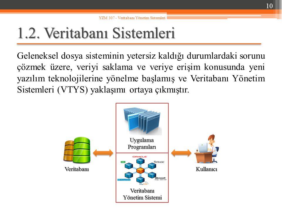 1.2. Veritabanı Sistemleri Geleneksel dosya sisteminin yetersiz kaldığı durumlardaki sorunu çözmek üzere, veriyi saklama ve veriye erişim konusunda ye