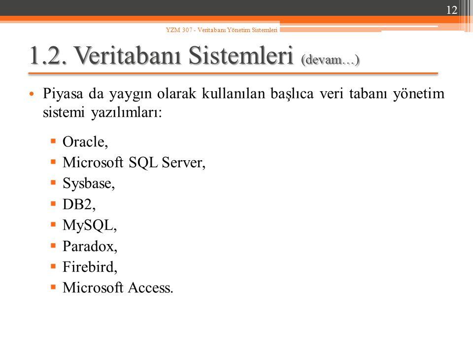 1.2. Veritabanı Sistemleri (devam…) Piyasa da yaygın olarak kullanılan başlıca veri tabanı yönetim sistemi yazılımları:  Oracle,  Microsoft SQL Serv