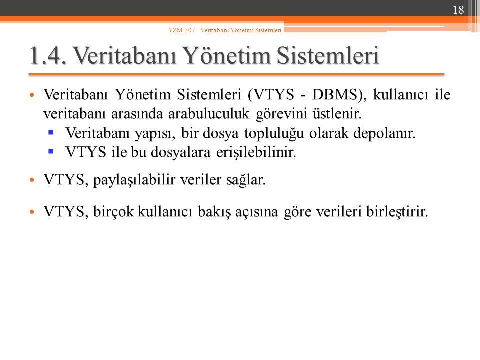 1.4. Veritabanı Yönetim Sistemleri Veritabanı Yönetim Sistemleri (VTYS - DBMS), kullanıcı ile veritabanı arasında arabuluculuk görevini üstlenir.  Ve