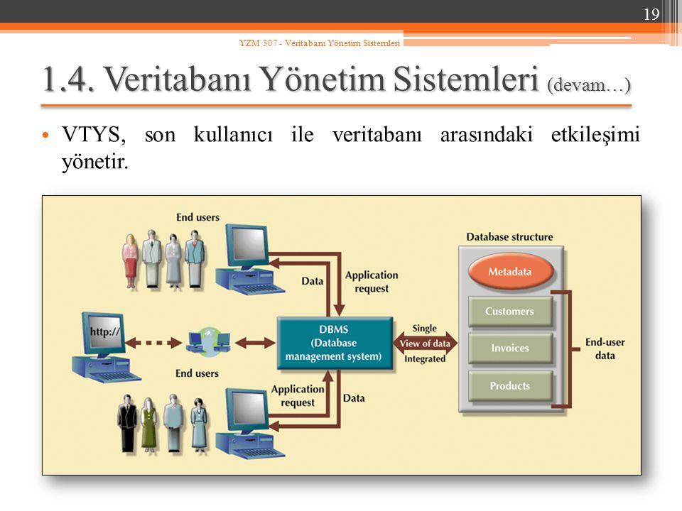 1.4. Veritabanı Yönetim Sistemleri (devam…) 19 YZM 307 - Veritabanı Yönetim Sistemleri VTYS, son kullanıcı ile veritabanı arasındaki etkileşimi yöneti
