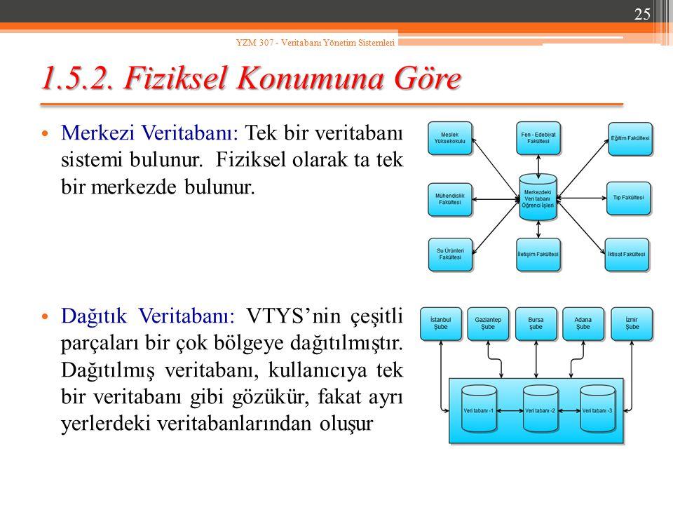 1.5.2. Fiziksel Konumuna Göre Merkezi Veritabanı: Tek bir veritabanı sistemi bulunur. Fiziksel olarak ta tek bir merkezde bulunur. Dağıtık Veritabanı: