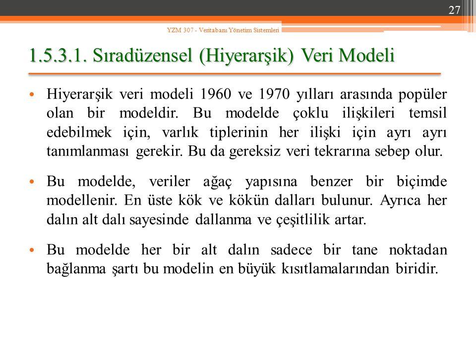 1.5.3.1. Sıradüzensel (Hiyerarşik) Veri Modeli Hiyerarşik veri modeli 1960 ve 1970 yılları arasında popüler olan bir modeldir. Bu modelde çoklu ilişki
