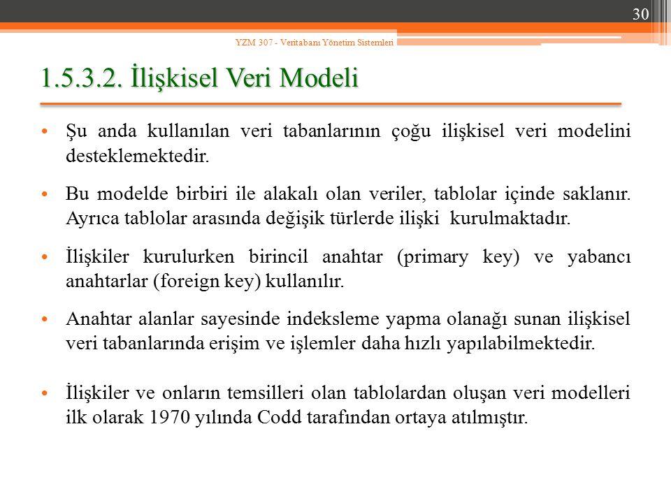 1.5.3.2. İlişkisel Veri Modeli Şu anda kullanılan veri tabanlarının çoğu ilişkisel veri modelini desteklemektedir. Bu modelde birbiri ile alakalı olan