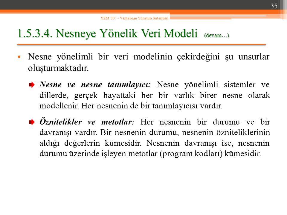 1.5.3.4. Nesneye Yönelik Veri Modeli (devam…) Nesne yönelimli bir veri modelinin çekirdeğini şu unsurlar oluşturmaktadır. Nesne ve nesne tanımlayıcı: