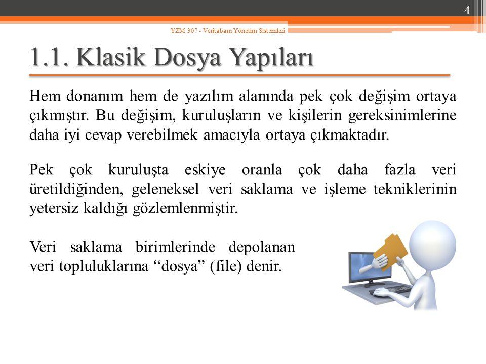 1.1.Klasik Dosya Yapıları Aşağıda basit bir klasik dosya sistemi görülmektedir.
