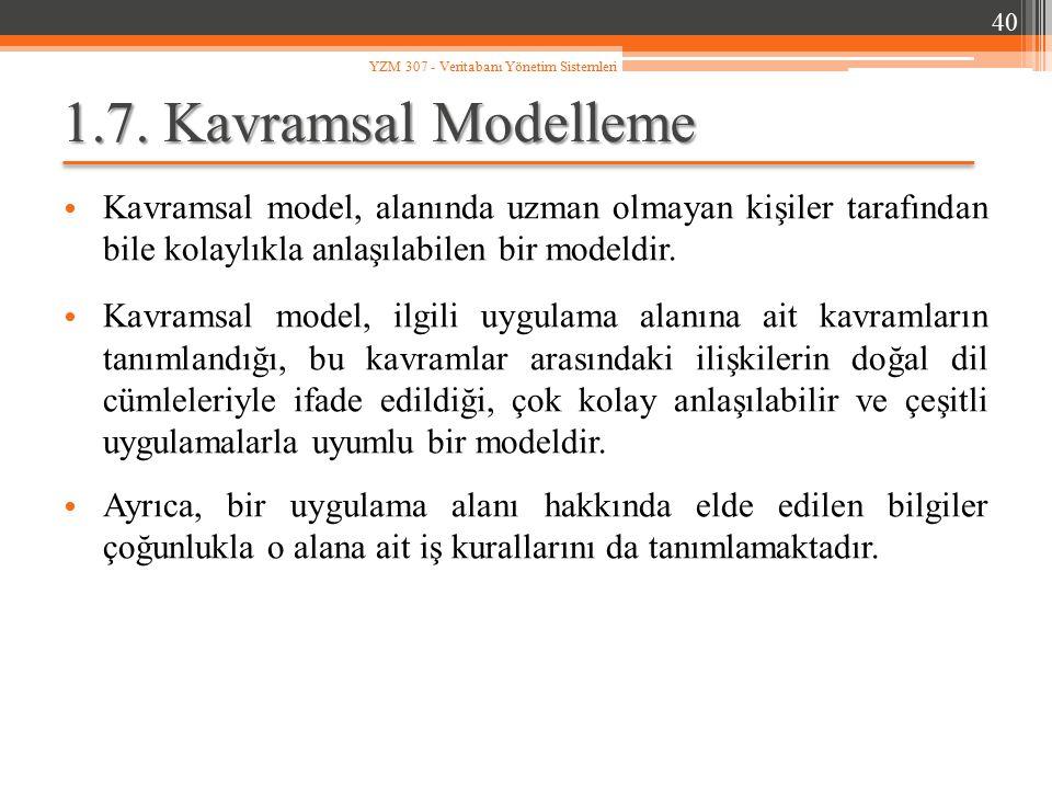 1.7. Kavramsal Modelleme Kavramsal model, alanında uzman olmayan kişiler tarafından bile kolaylıkla anlaşılabilen bir modeldir. Kavramsal model, ilgil