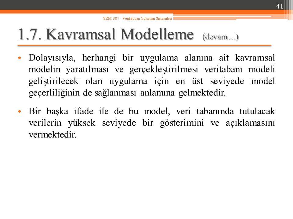 1.7. Kavramsal Modelleme (devam…) Dolayısıyla, herhangi bir uygulama alanına ait kavramsal modelin yaratılması ve gerçekleştirilmesi veritabanı modeli