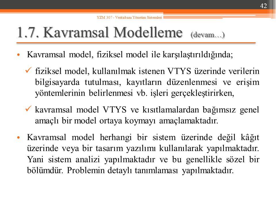 1.7. Kavramsal Modelleme (devam…) Kavramsal model, fiziksel model ile karşılaştırıldığında; fiziksel model, kullanılmak istenen VTYS üzerinde verileri