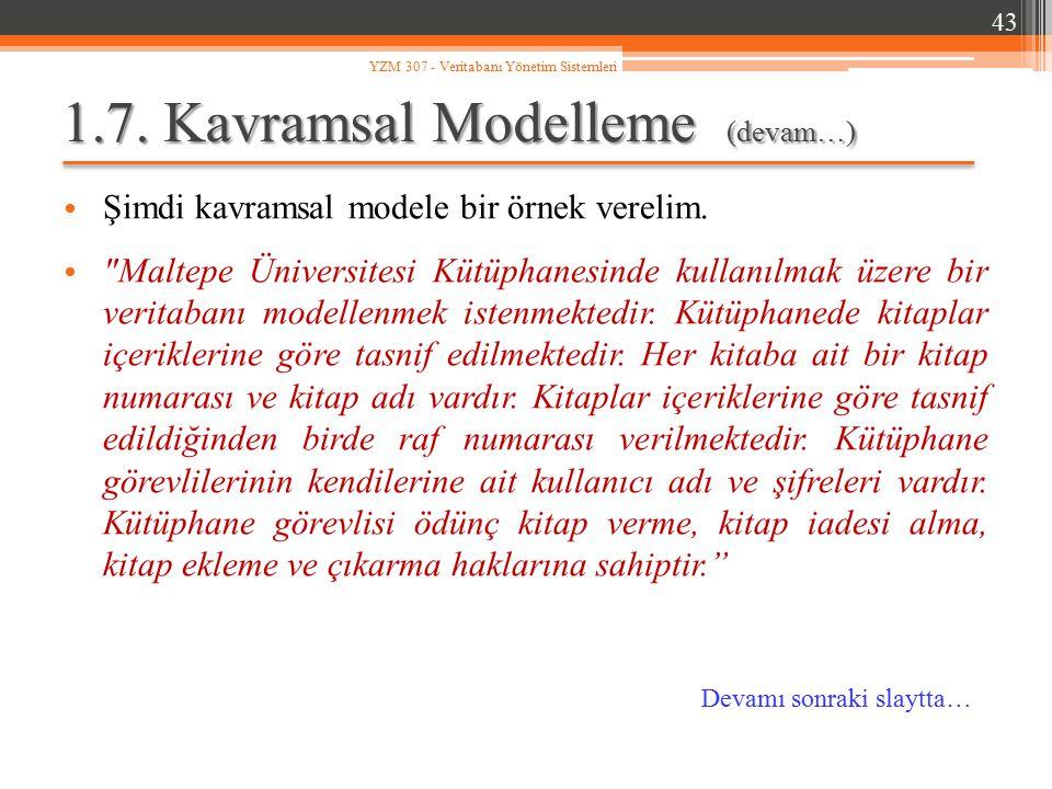 1.7. Kavramsal Modelleme (devam…) Şimdi kavramsal modele bir örnek verelim.