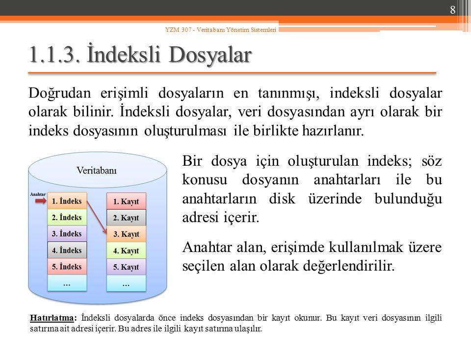 1.1.3. İndeksli Dosyalar Doğrudan erişimli dosyaların en tanınmışı, indeksli dosyalar olarak bilinir. İndeksli dosyalar, veri dosyasından ayrı olarak