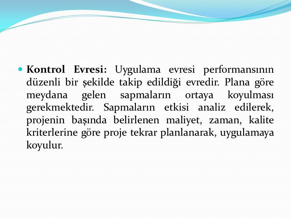 Kontrol Evresi: Uygulama evresi performansının düzenli bir şekilde takip edildiği evredir. Plana göre meydana gelen sapmaların ortaya koyulması gerekm