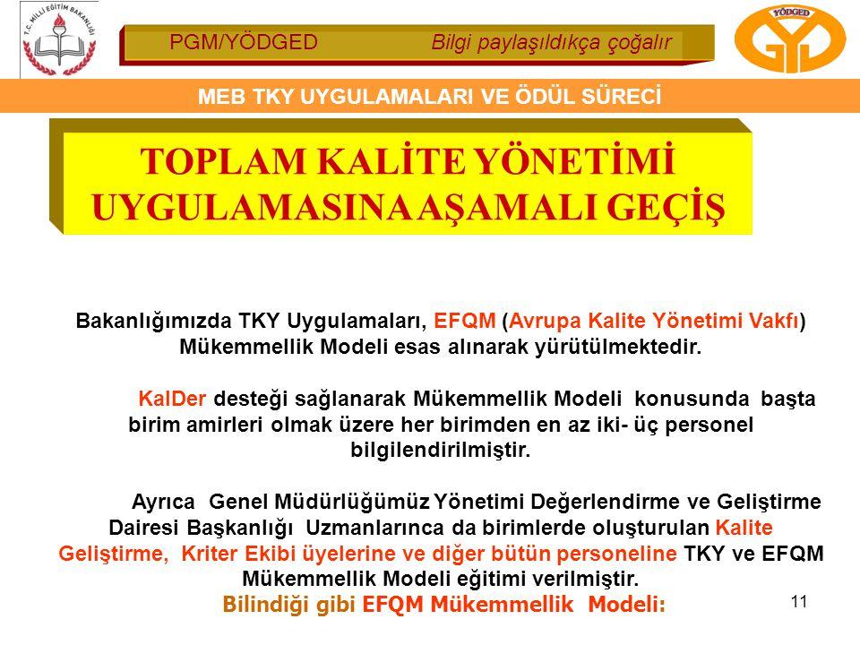PGM/YÖDGED Bilgi paylaşıldıkça çoğalır MEB TKY UYGULAMALARI VE ÖDÜL SÜRECİ 11 Bakanlığımızda TKY Uygulamaları, EFQM (Avrupa Kalite Yönetimi Vakfı) Mük