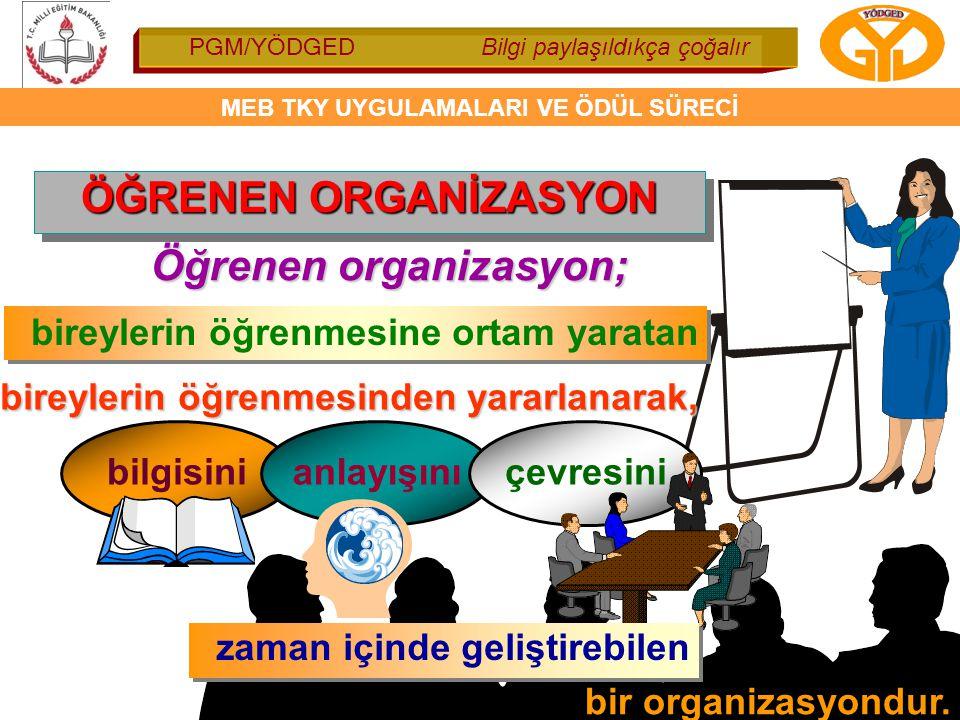 PGM/YÖDGED Bilgi paylaşıldıkça çoğalır MEB TKY UYGULAMALARI VE ÖDÜL SÜRECİ 170 Öğrenen organizasyon; bireylerin öğrenmesine ortam yaratan bireylerin ö