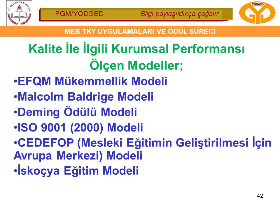 PGM/YÖDGED Bilgi paylaşıldıkça çoğalır MEB TKY UYGULAMALARI VE ÖDÜL SÜRECİ 42 Kalite İle İlgili Kurumsal Performansı Ölçen Modeller; EFQM Mükemmellik