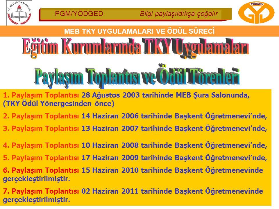 PGM/YÖDGED Bilgi paylaşıldıkça çoğalır MEB TKY UYGULAMALARI VE ÖDÜL SÜRECİ 49 1. Paylaşım Toplantısı 28 Ağustos 2003 tarihinde MEB Şura Salonunda, (TK